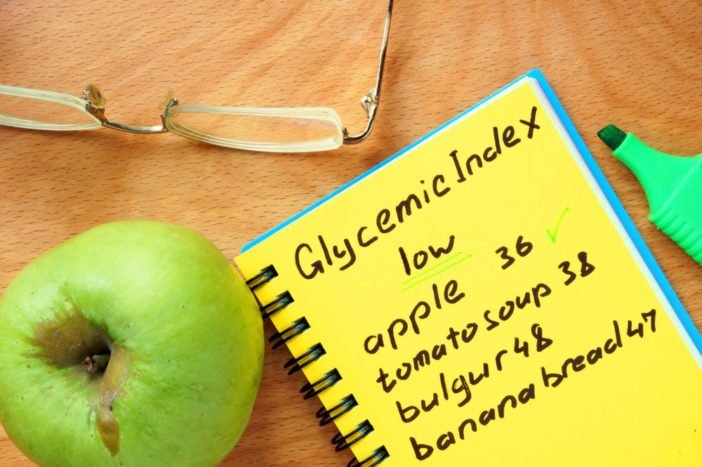 Know the Glycemic Index in Food